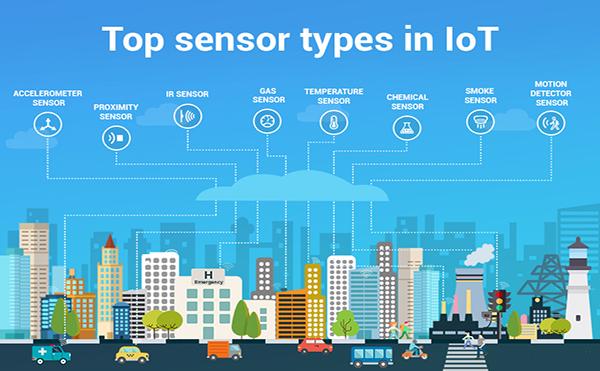 Top 15 Loại cảm biến Sensor được dùng nhiều trong các thiết bị IoT