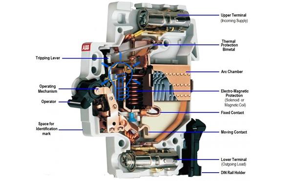 Miniature Circuit Breaker (MCB) là gì. Cấu tạo, phương thức hoạt động, phân loại. Làm thế nào để chọn đúng MCB cho tải khác nhau?