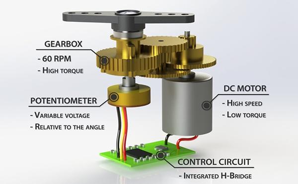 Video: Cơ chế làm việc của động cơ servo. Làm thế nào kiểm soát servo bằng Arduino