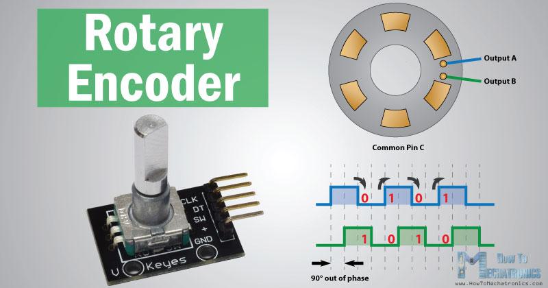 Nguyên lý hoạt động của Rotary encoder. Cách dùng nó với Arduino