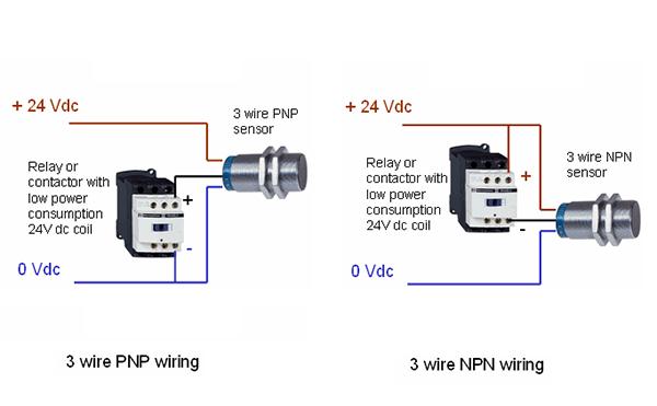 Các nguyên tắc cơ bản về cảm biến công nghiệp - NPN vs PNP là gì?