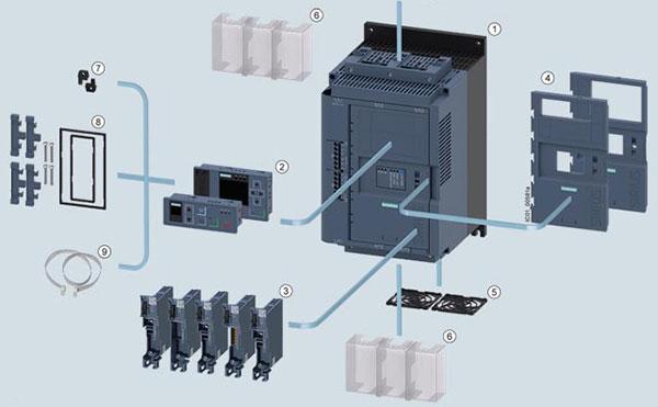 Siemens 3RW52 soft starters - Những điều cần biết