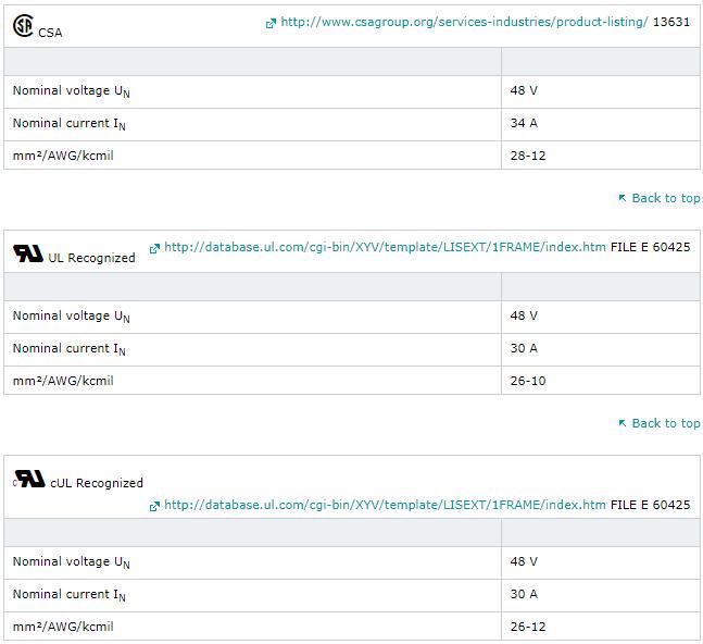 Approvals 01 Cầu đấu dây có chống sét lan truyền - Phoenix Contact - TT-SLKK5/ 48DC - 2794916