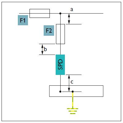 Branch wiring