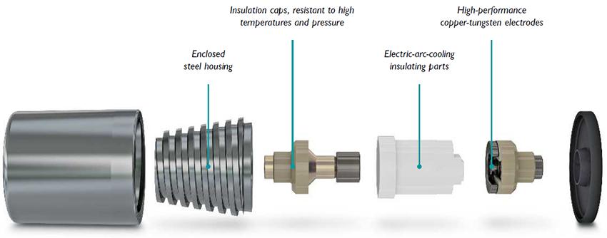 Các thành phần riêng biệt của một spark gap hoàn chỉnh