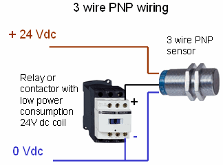 Cách đấu dây cho cảm biến PNP 3 dây