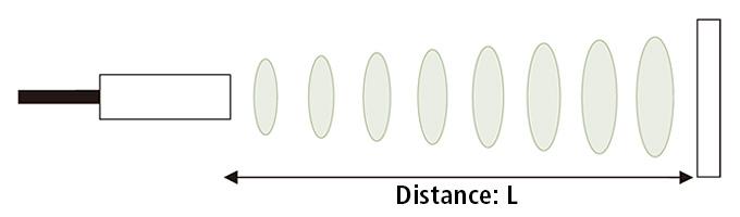 Cảm biến siêu âm Ultrasonic sensors là gì?