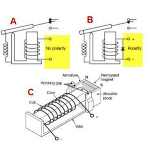 Rơ le với cấu trúc cuộn dây khác nhau