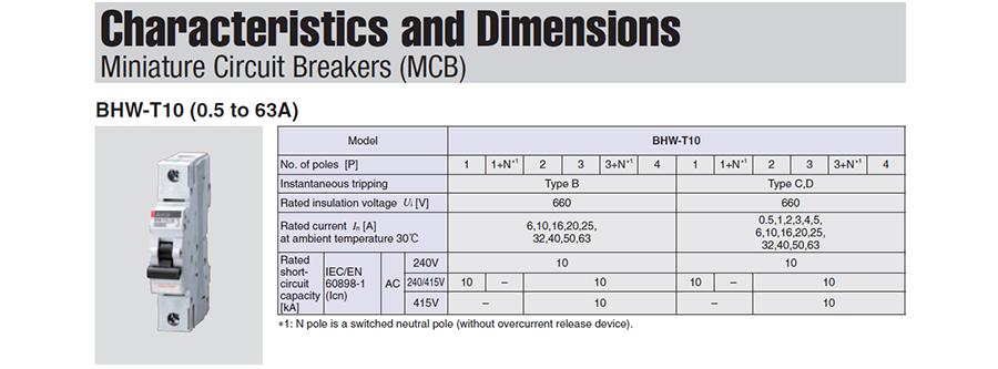Đặc tính và kích thước của các MCBBHW-T10 4P có dòng từ 0.5 đến 63A