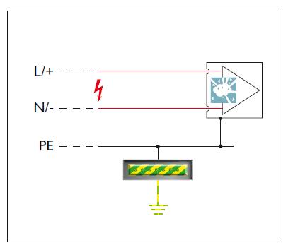 Ảnh hưởng của điện áp tăng như điện áp chế độ bình thường