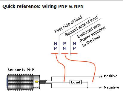 Hình tham khảo cách đấu dây cho cảm biến sensor NPN và PNP như thế nào