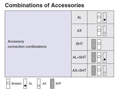 Kết hợp các phụ kiện rời củaMCBBHW-T10 2P có dòng từ 80 đến 125A