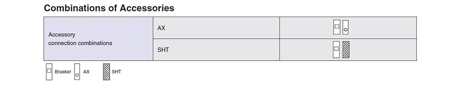 Kết hợp các phụ kiện rời củaMCBBHW-T10 2P có dòng từ 0.5 đến 63A