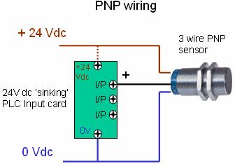 Kiểu đấu nối dây cho cảm biến PNP 3 dây