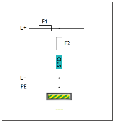 Mô hình lắp đặt chống sét lan truyền mạch 1+0, đối với hệ thống TN system tại điểm nối đất