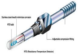 Đầu dò nhiệt độ điện trở (Resistor Temperature Detector - RTD)
