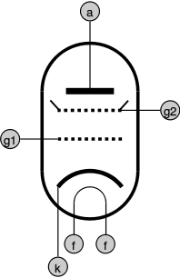 Tetrode