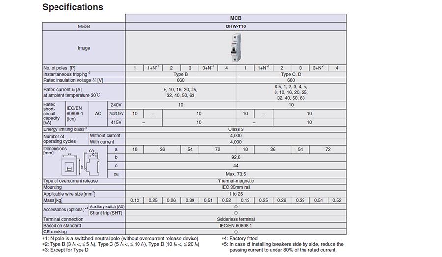 Thông số kỹ thuật01 MCB BHW-T10 4P