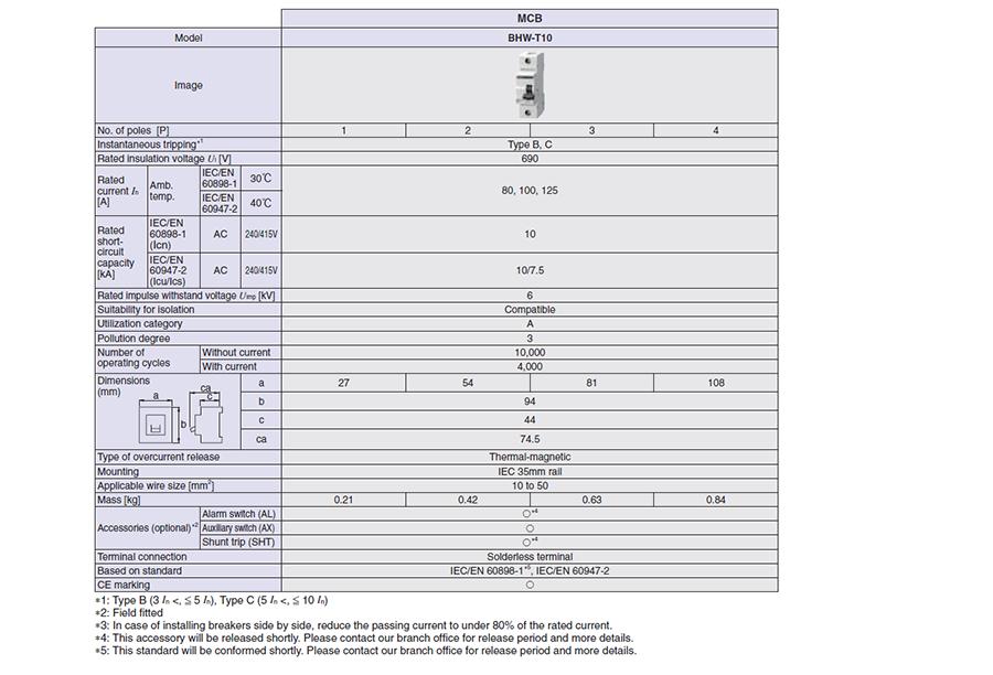 Thông số kỹ thuật02 MCB BHW-T10 4P