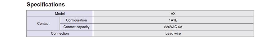 Thông số kỹ thuật của phụ kiện rời model AX củaMCBBHW-T10 3P có dòng từ 0.5 đến 63A