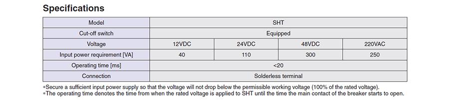 Thông số kỹ thuật của phụ kiện rời model SHT củaMCBBHW-T10 3P có dòng từ 0.5 đến 63A