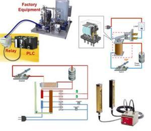 Ứng dụng của Rơ le Relay trong nhà máy