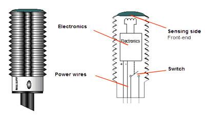 Sensor electronic